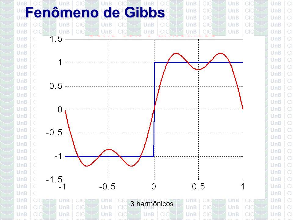 Fenômeno de Gibbs 3 harmônicos