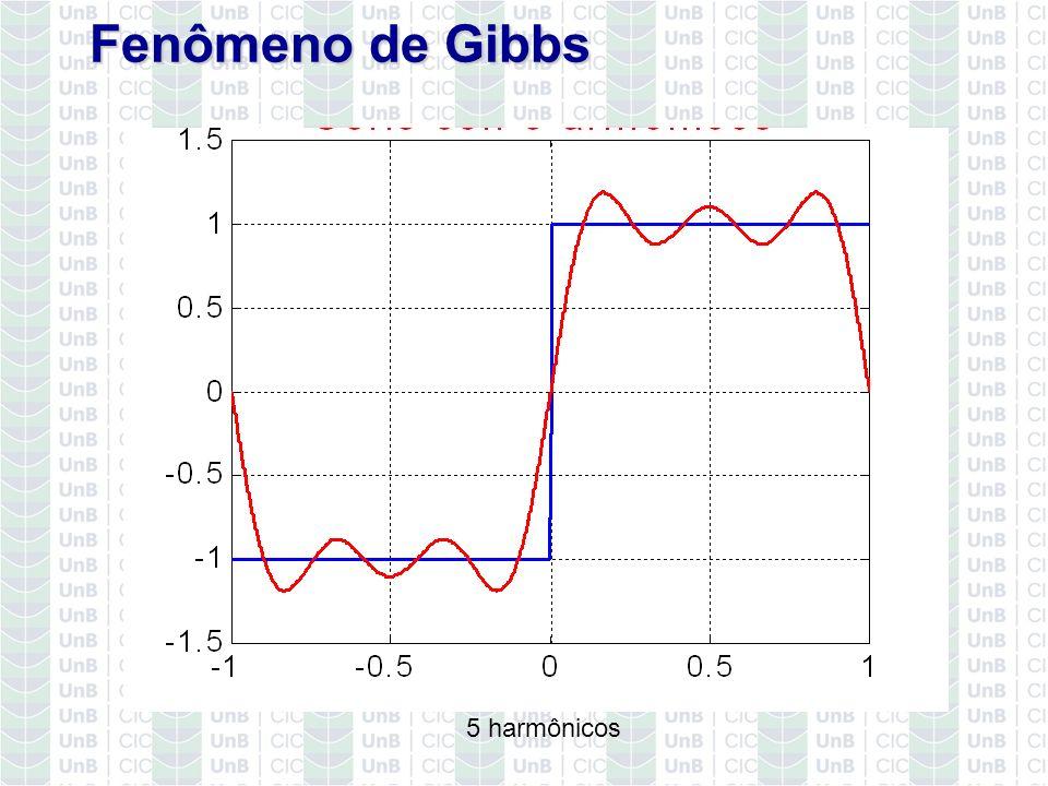 Fenômeno de Gibbs 5 harmônicos