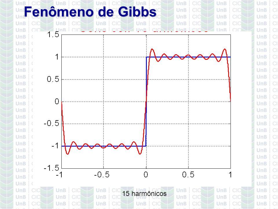 Fenômeno de Gibbs 15 harmônicos