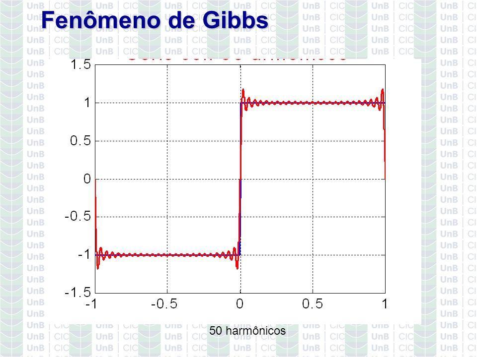 Fenômeno de Gibbs 50 harmônicos