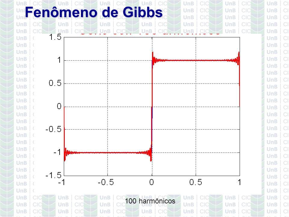 Fenômeno de Gibbs 100 harmônicos