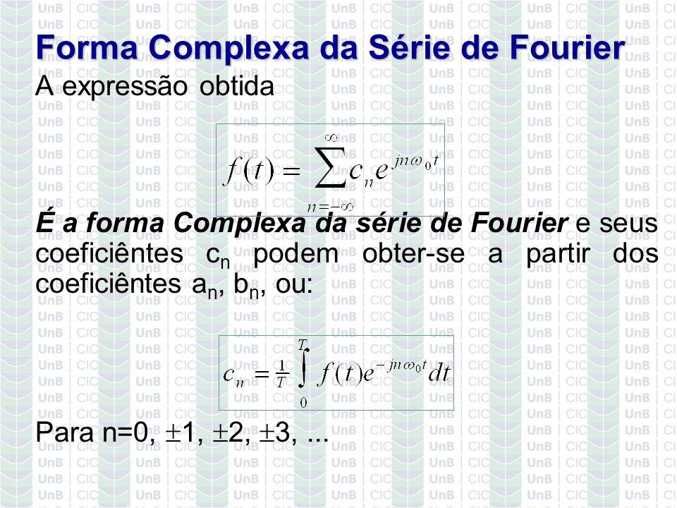 Forma Complexa da Série de Fourier