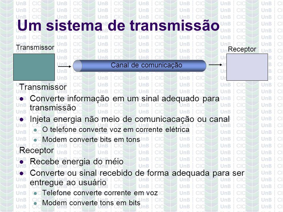 Um sistema de transmissão