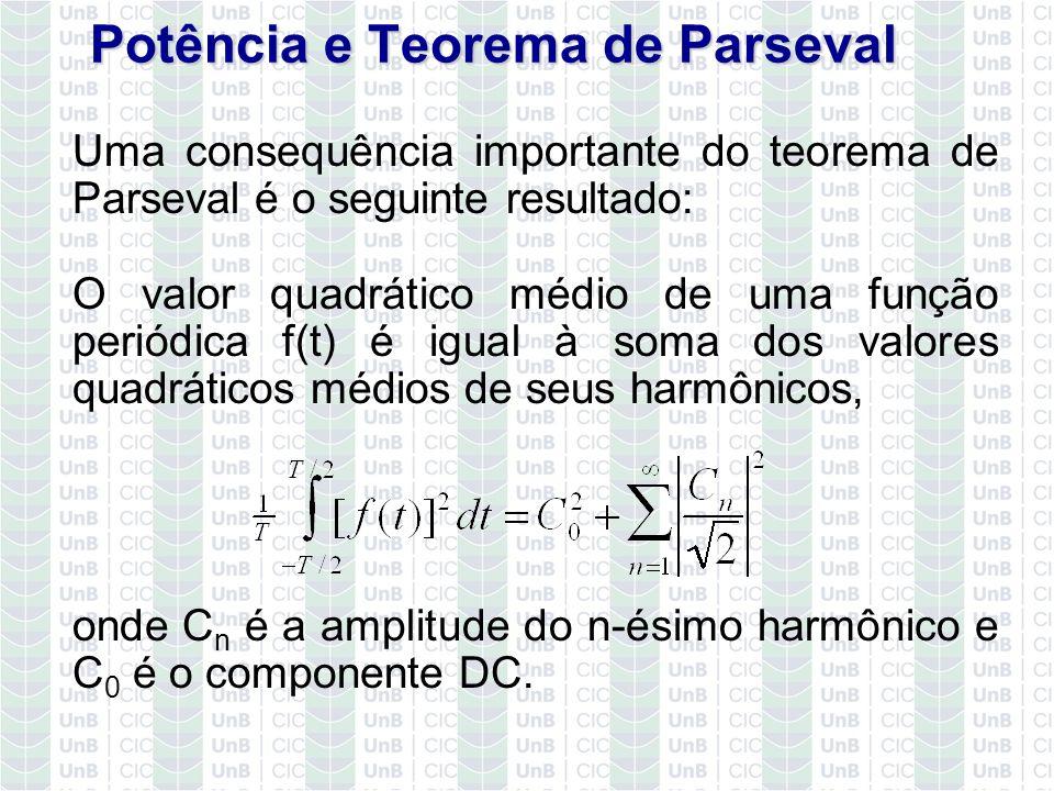 Potência e Teorema de Parseval
