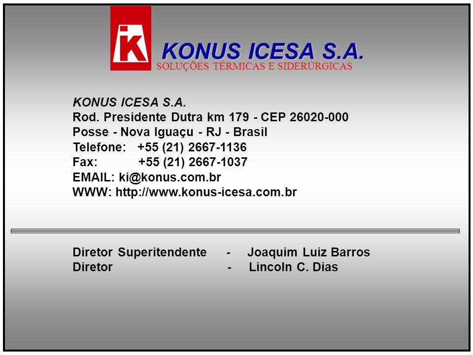 KONUS ICESA S.A. KONUS ICESA S.A.
