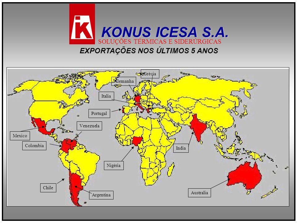 KONUS ICESA S.A. EXPORTAÇÕES NOS ÚLTIMOS 5 ANOS