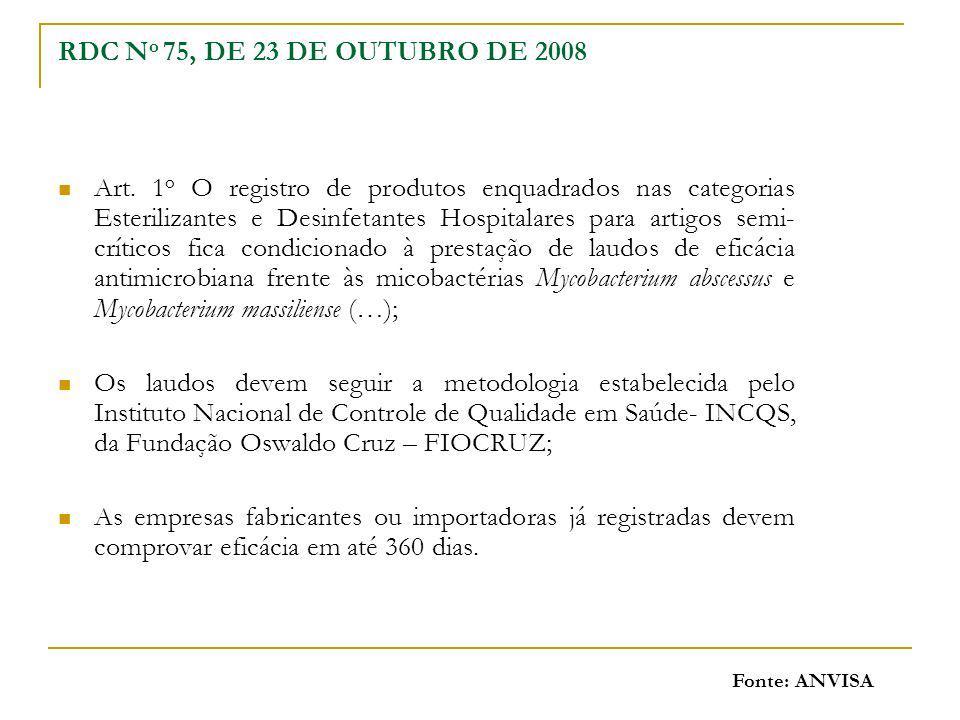 RDC No 75, DE 23 DE OUTUBRO DE 2008