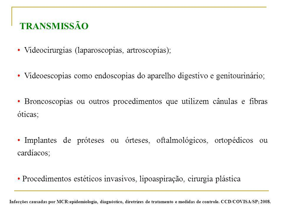 TRANSMISSÃO Videocirurgias (laparoscopias, artroscopias);