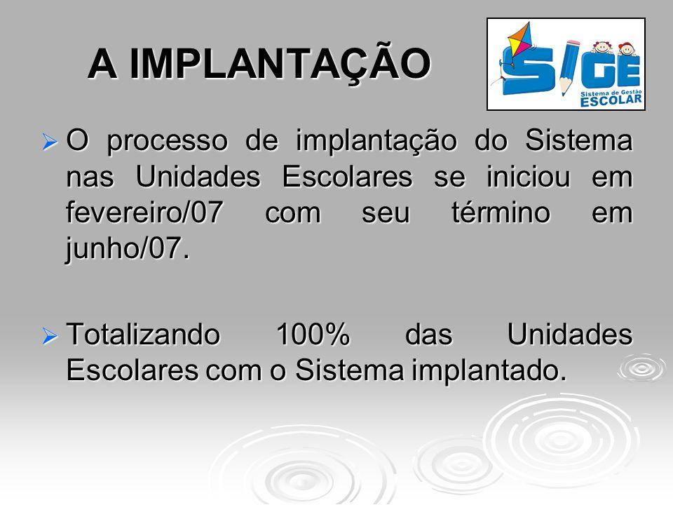 A IMPLANTAÇÃO O processo de implantação do Sistema nas Unidades Escolares se iniciou em fevereiro/07 com seu término em junho/07.