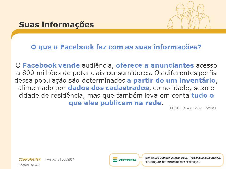 O que o Facebook faz com as suas informações