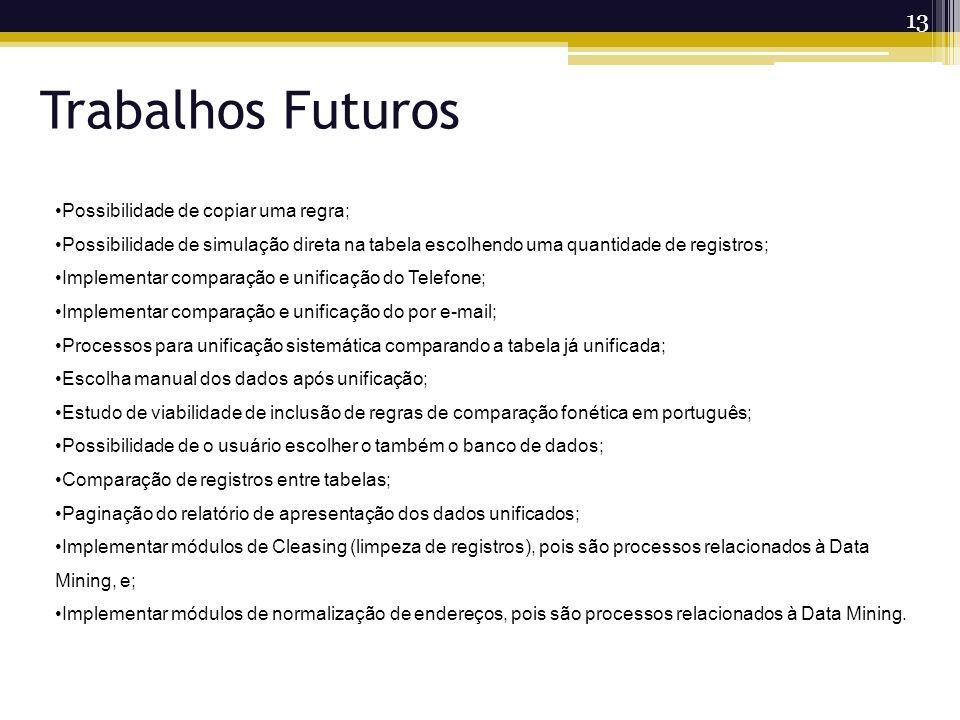 Trabalhos Futuros Possibilidade de copiar uma regra;