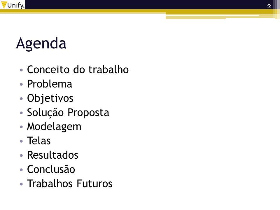 Agenda Conceito do trabalho Problema Objetivos Solução Proposta