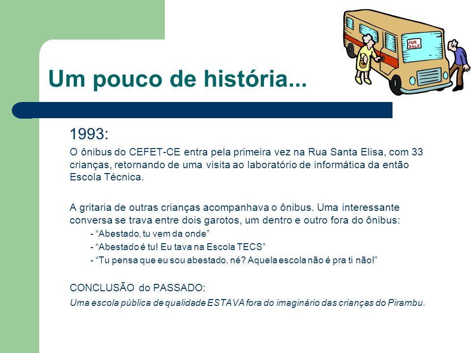 Um pouco de história... 1993: