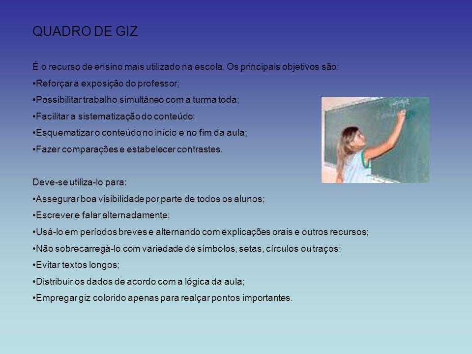 QUADRO DE GIZ É o recurso de ensino mais utilizado na escola. Os principais objetivos são: Reforçar a exposição do professor;