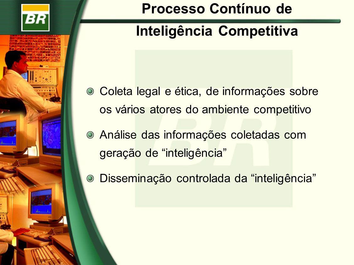 Processo Contínuo de Inteligência Competitiva