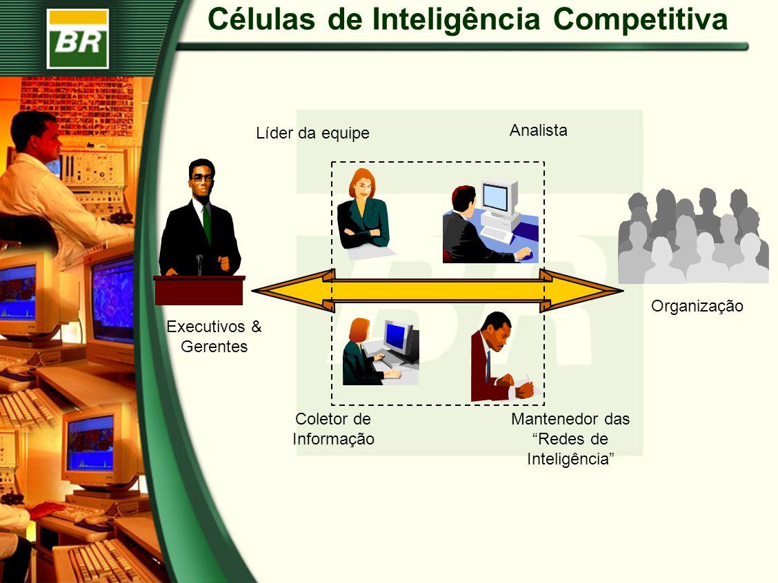 Células de Inteligência Competitiva