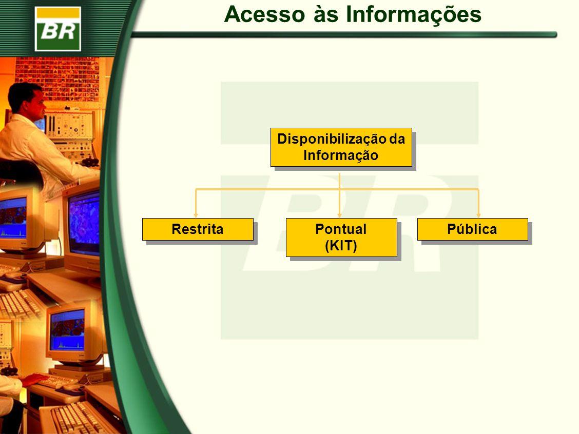 Disponibilização da Informação