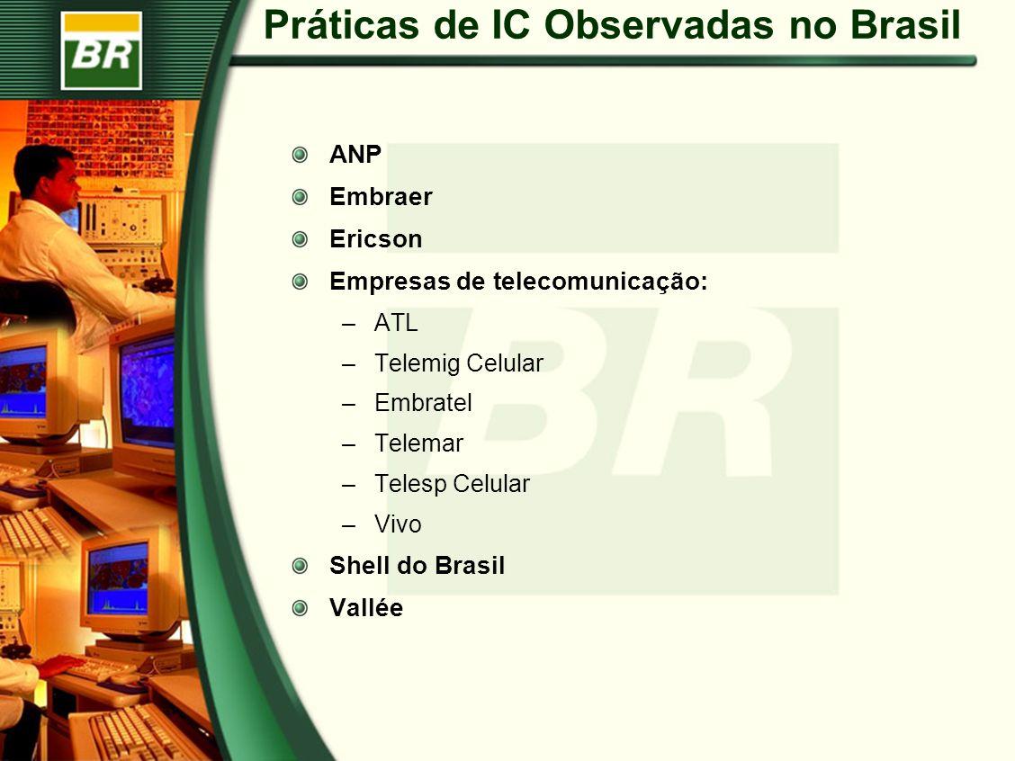 Práticas de IC Observadas no Brasil