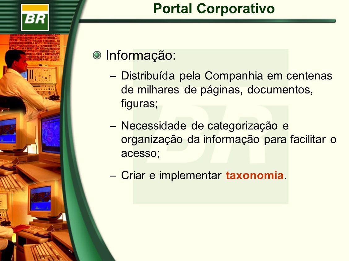 Portal Corporativo Informação: