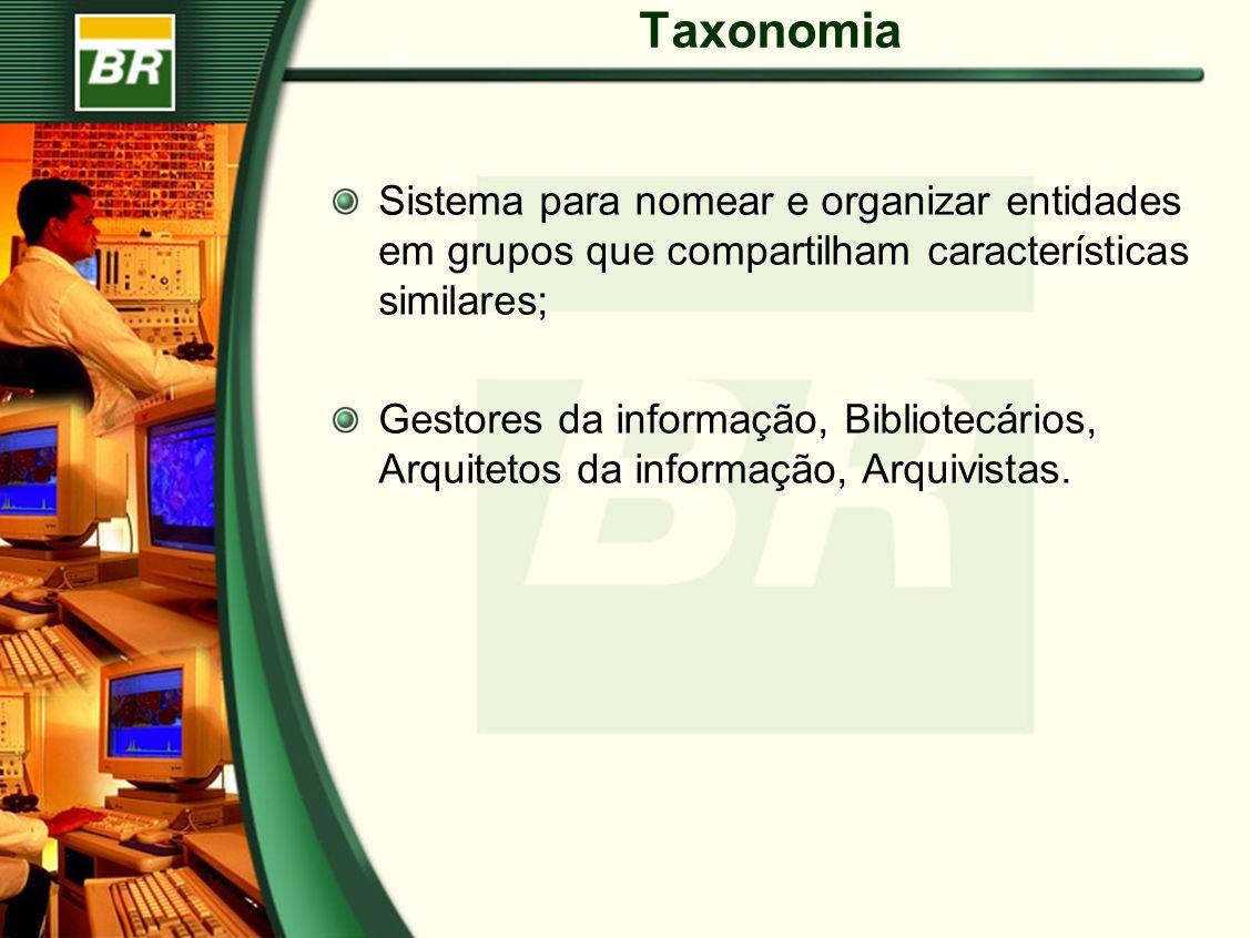 Taxonomia Sistema para nomear e organizar entidades em grupos que compartilham características similares;