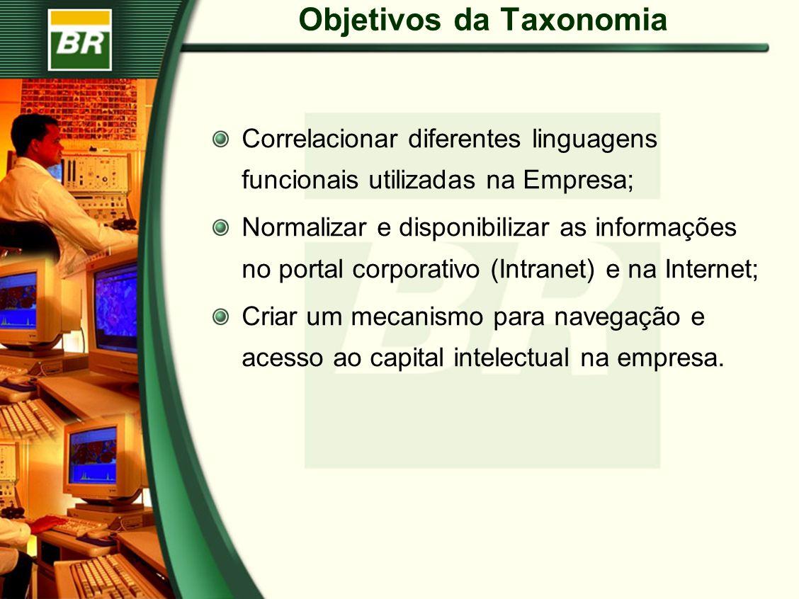 Objetivos da Taxonomia