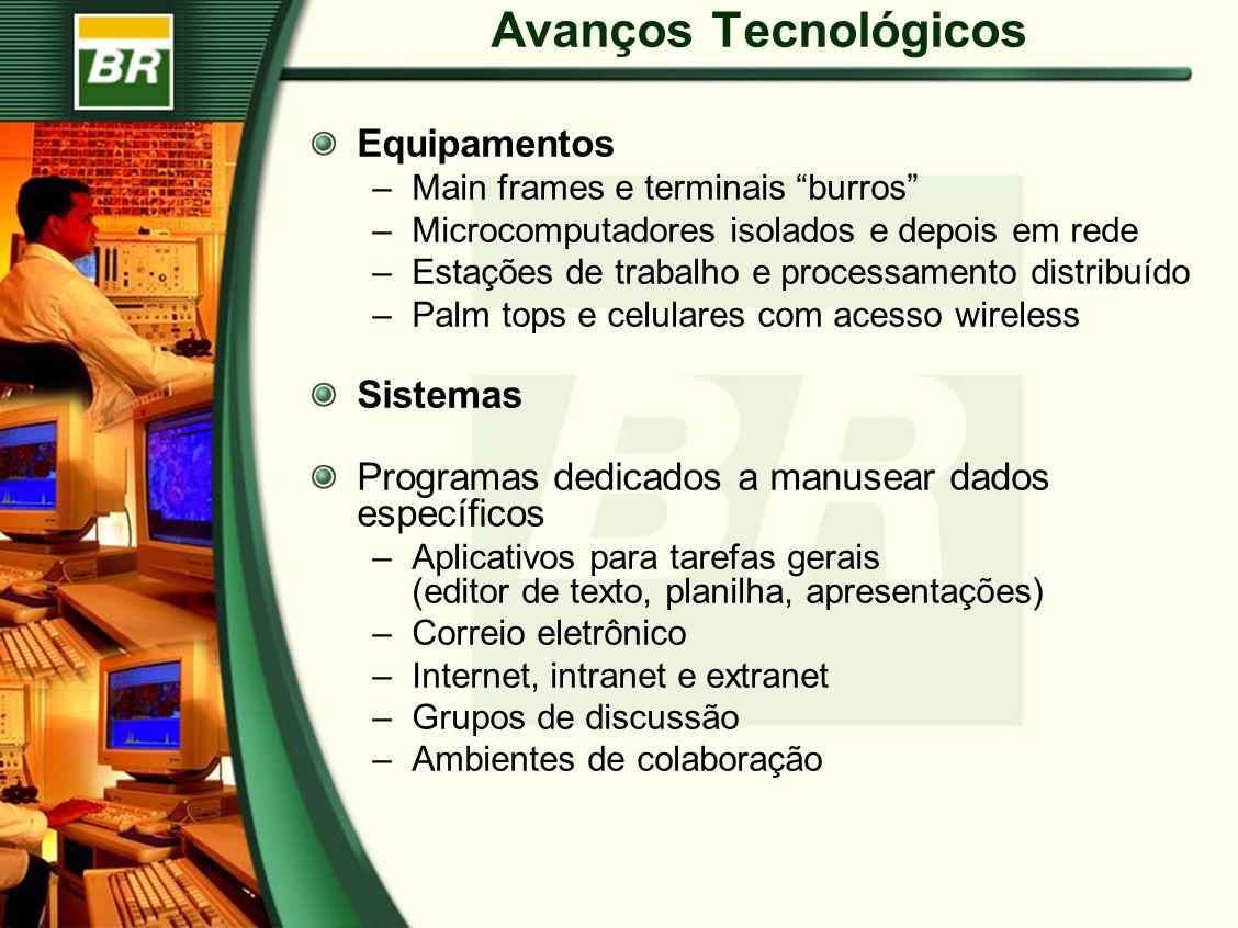 Avanços Tecnológicos Equipamentos Sistemas