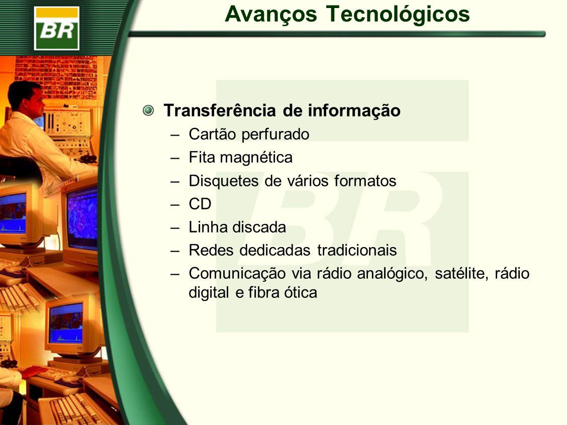 Avanços Tecnológicos Transferência de informação Cartão perfurado