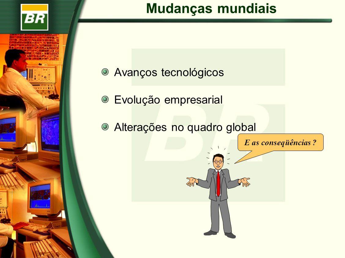 Mudanças mundiais Avanços tecnológicos Evolução empresarial