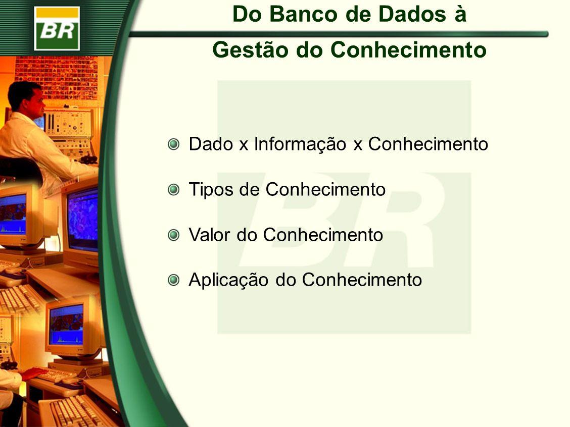 Do Banco de Dados à Gestão do Conhecimento