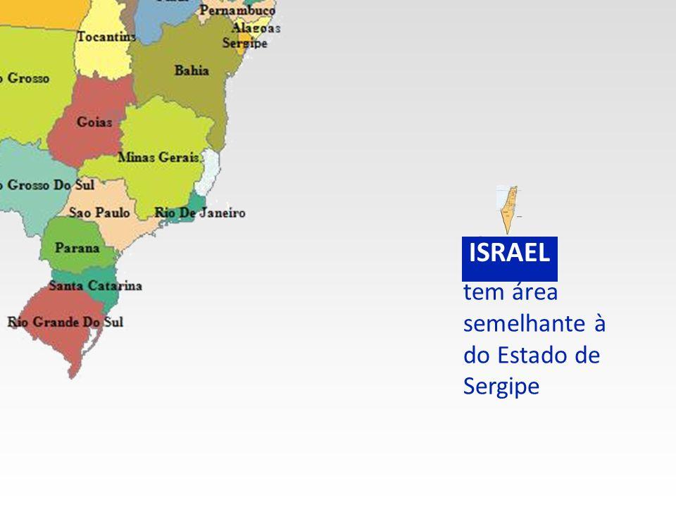 BRASIL ISRAEL ISRAEL tem área semelhante à do Estado de Sergipe