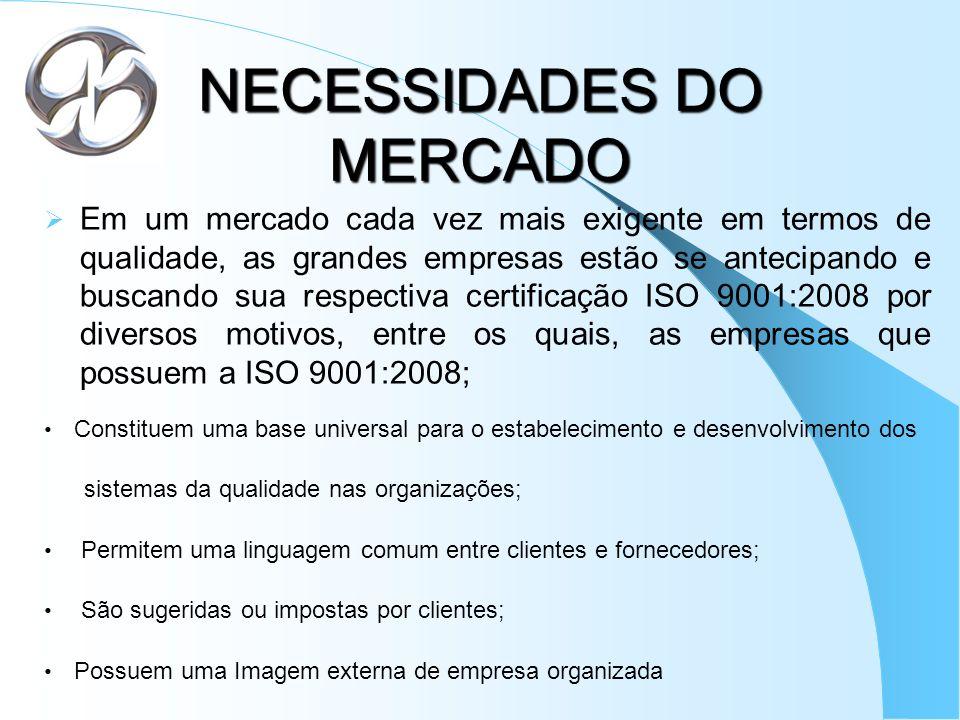 NECESSIDADES DO MERCADO