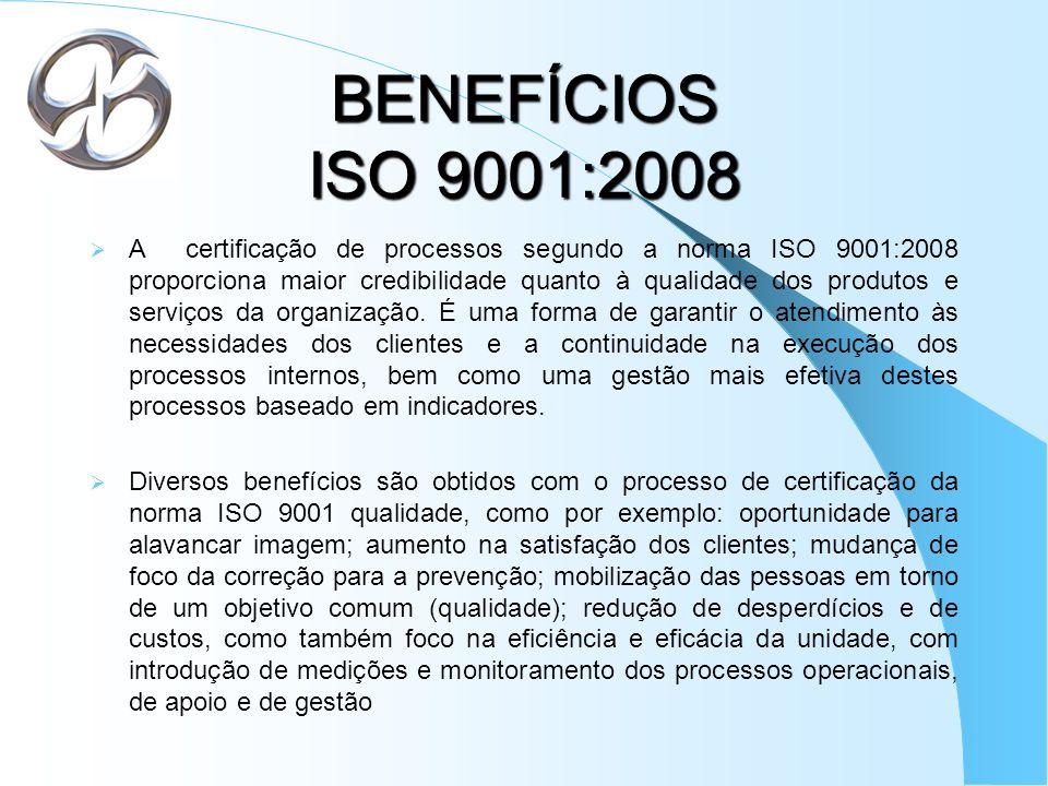 BENEFÍCIOS ISO 9001:2008