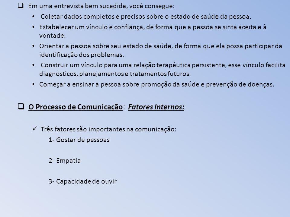 O Processo de Comunicação: Fatores Internos: