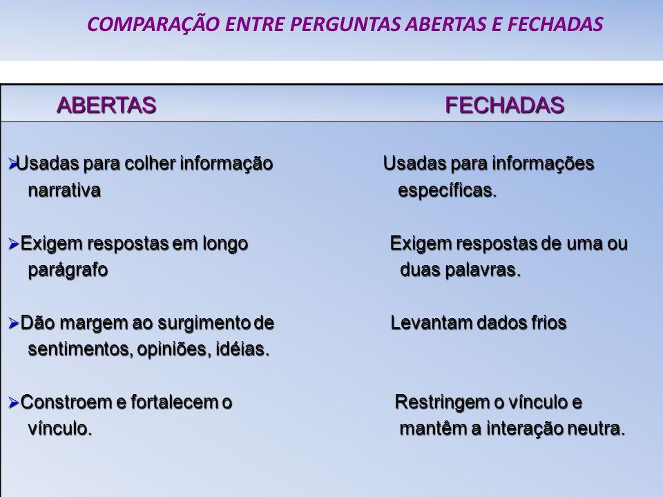 COMPARAÇÃO ENTRE PERGUNTAS ABERTAS E FECHADAS