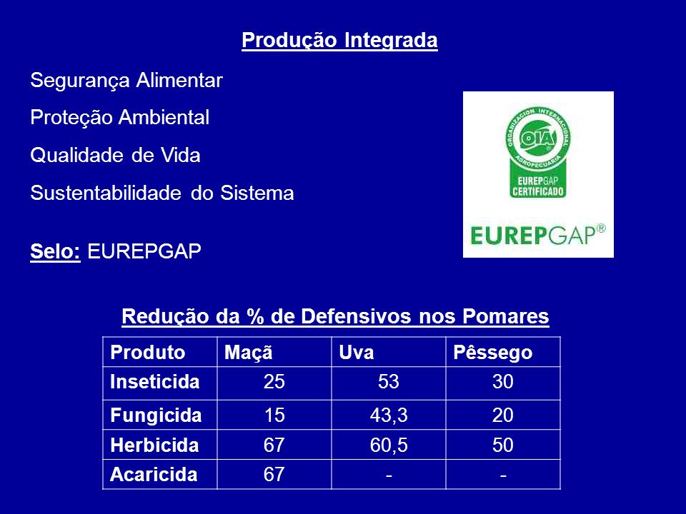 Sustentabilidade do Sistema Selo: EUREPGAP
