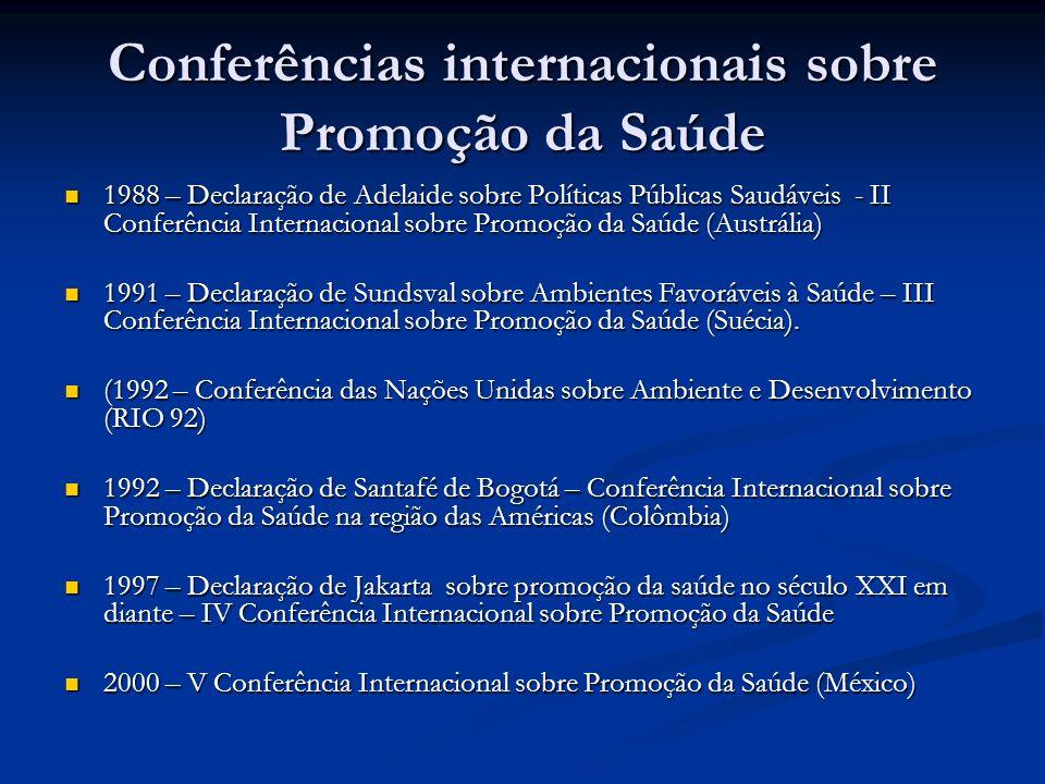 Conferências internacionais sobre Promoção da Saúde