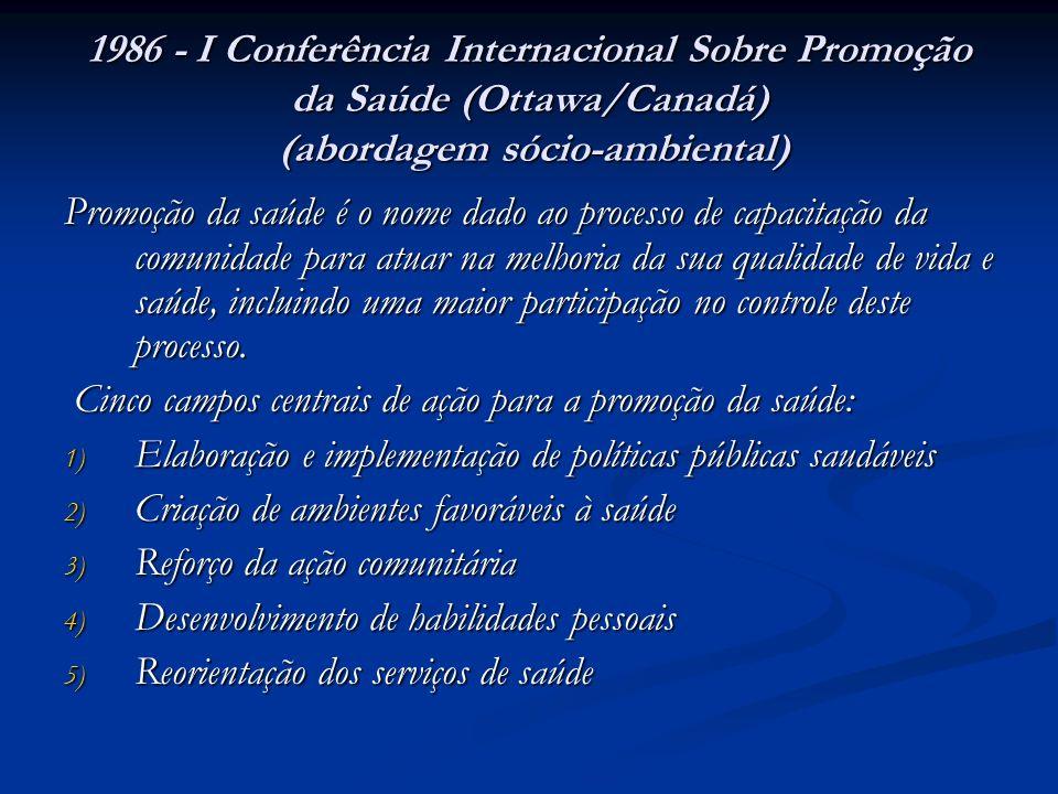 1986 - I Conferência Internacional Sobre Promoção da Saúde (Ottawa/Canadá) (abordagem sócio-ambiental)