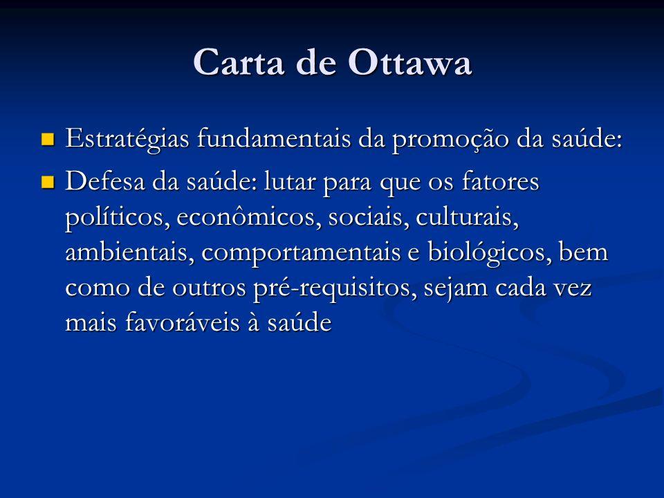 Carta de Ottawa Estratégias fundamentais da promoção da saúde: