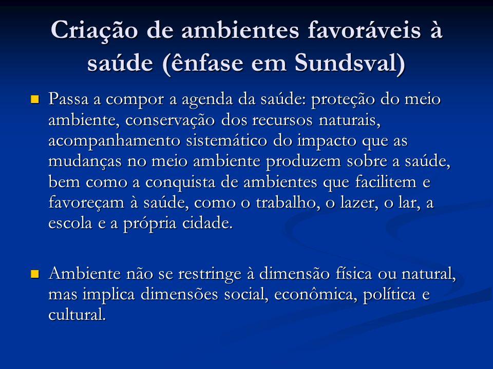 Criação de ambientes favoráveis à saúde (ênfase em Sundsval)