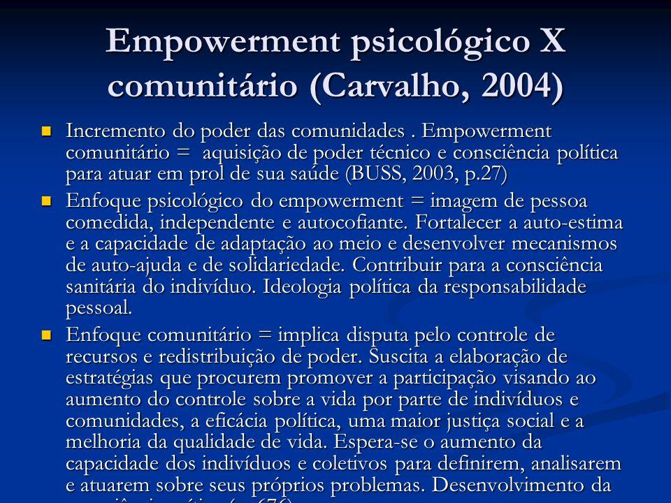 Empowerment psicológico X comunitário (Carvalho, 2004)