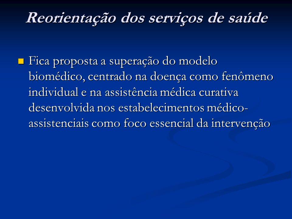 Reorientação dos serviços de saúde