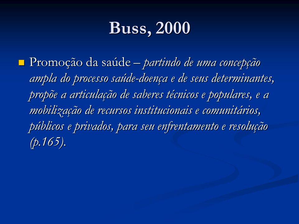 Buss, 2000