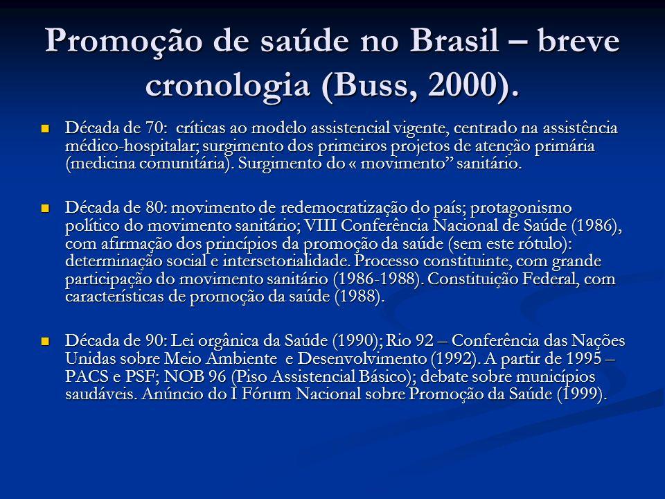 Promoção de saúde no Brasil – breve cronologia (Buss, 2000).