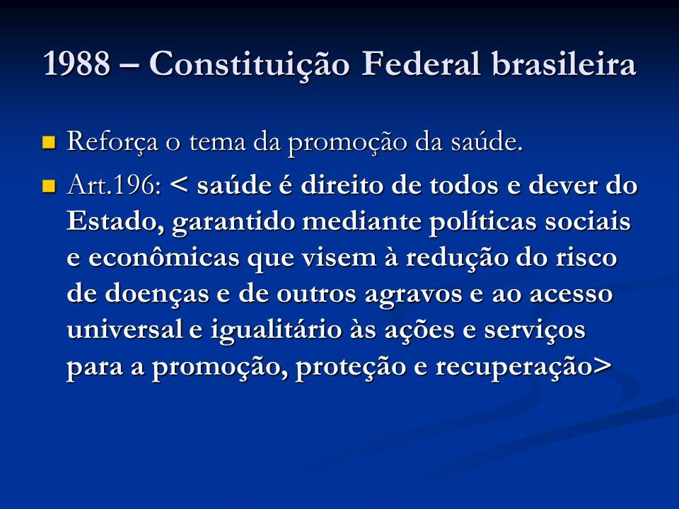 1988 – Constituição Federal brasileira