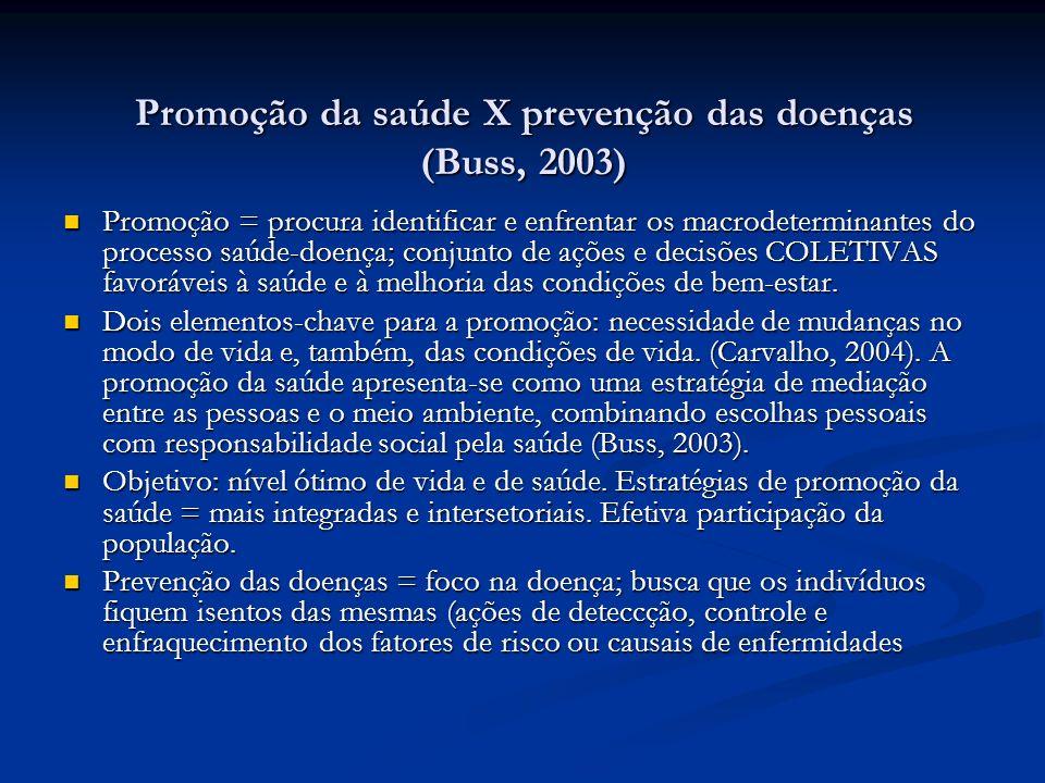 Promoção da saúde X prevenção das doenças (Buss, 2003)