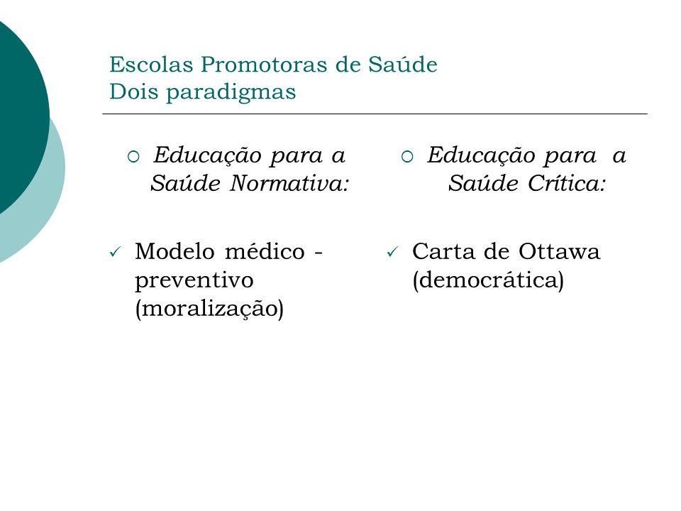 Escolas Promotoras de Saúde Dois paradigmas