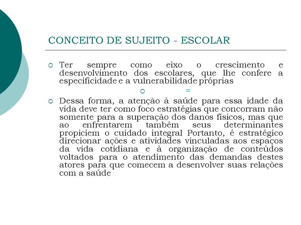 CONCEITO DE SUJEITO - ESCOLAR