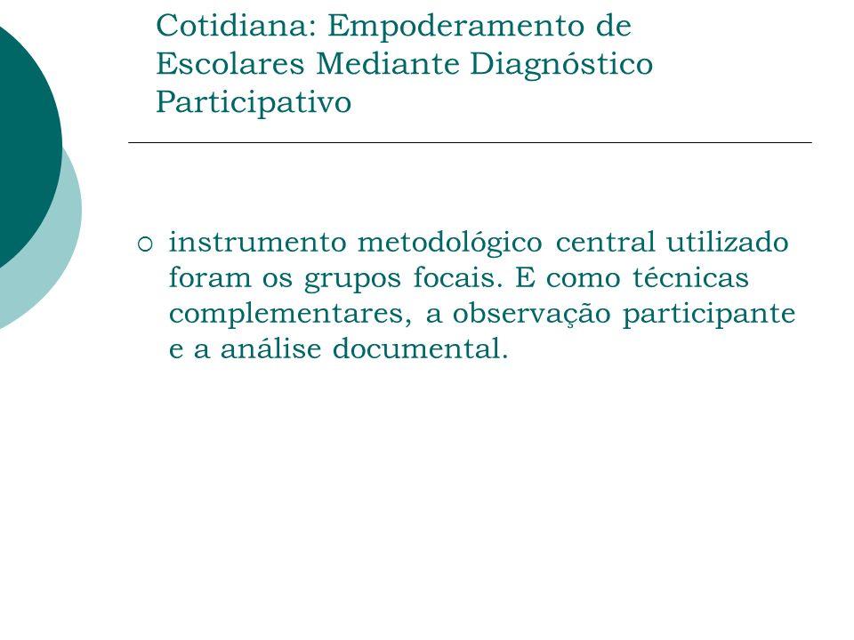 Prática de Atividade Física na Vida Cotidiana: Empoderamento de Escolares Mediante Diagnóstico Participativo