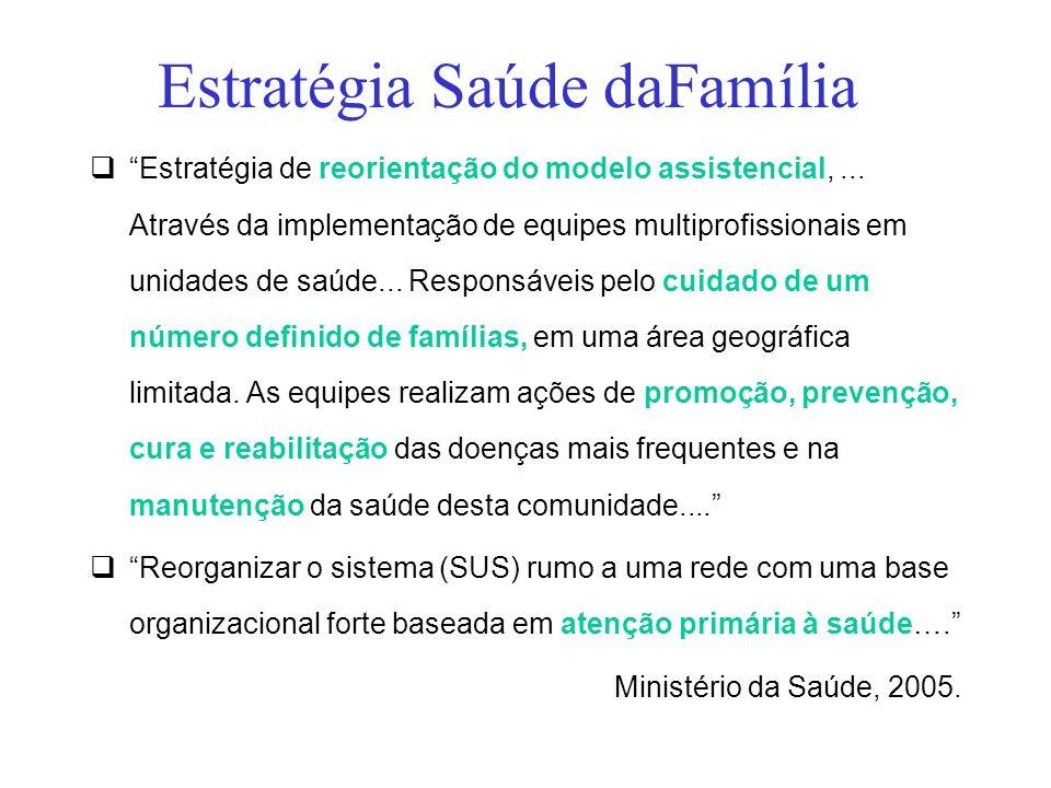 Estratégia Saúde daFamília