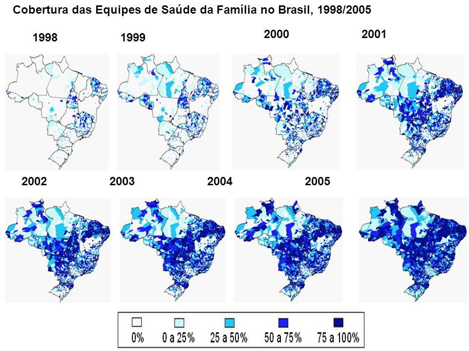 Cobertura das Equipes de Saúde da Família no Brasil, 1998/2005